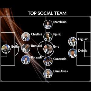 portfolio-top-social-team