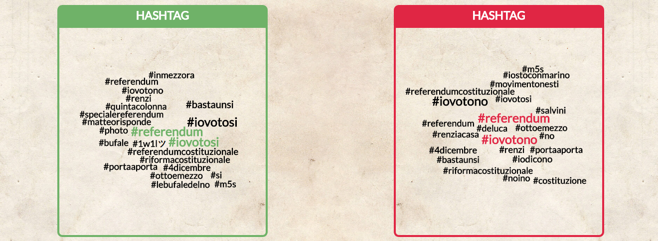 referendum costituzionale hashtag