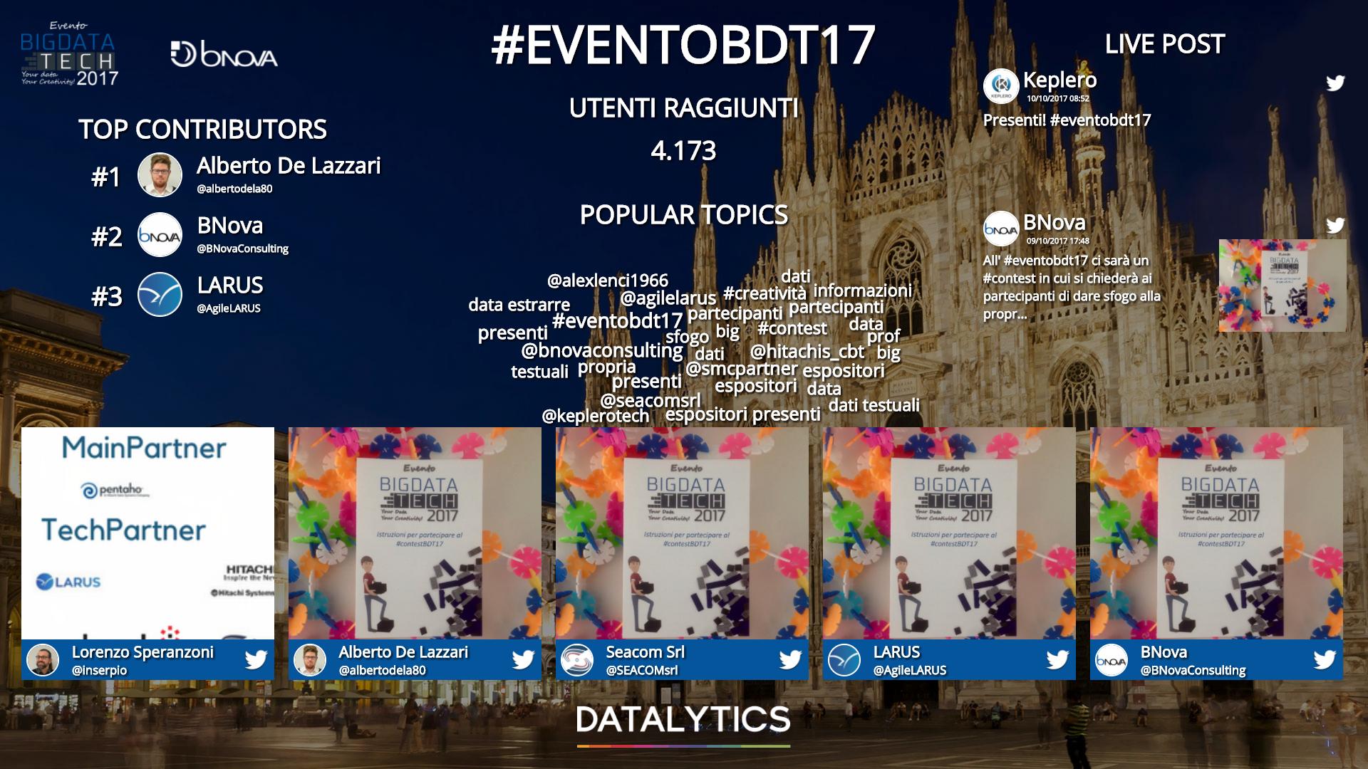 infografica Evento BigDataTech