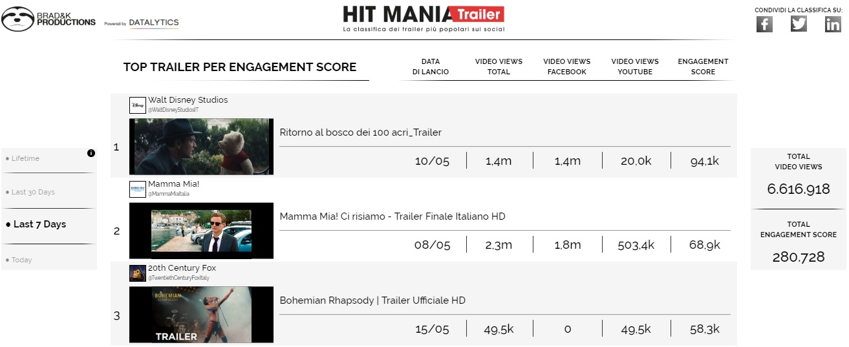 Hit_Mania_Trailer_Datalytics