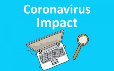 L'impatto del COVID-19 sulle campagne Google, l'andamento per settori