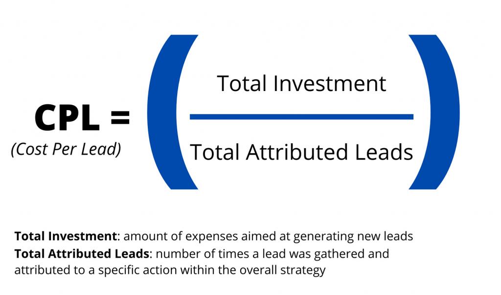 KPI cost per lead formula