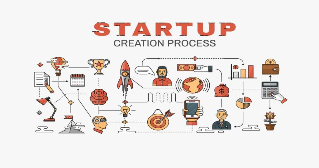 Il processo di creazione di una startup