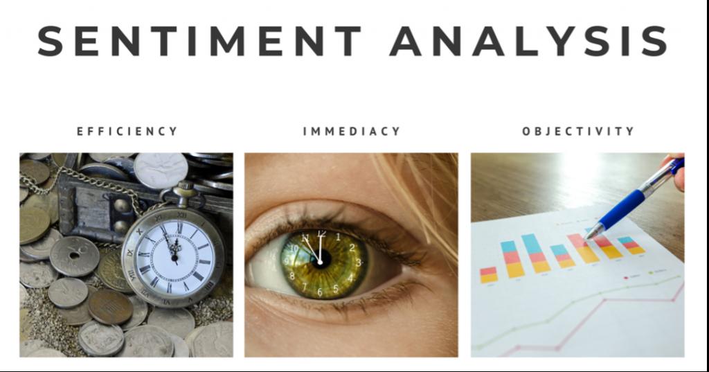 Guida alla Sentiment Analysis: 3 vantaggi